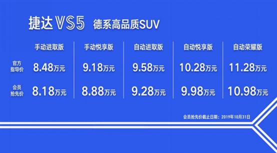 """捷达VS5上市即热销,这是什么""""人间宝藏""""?"""